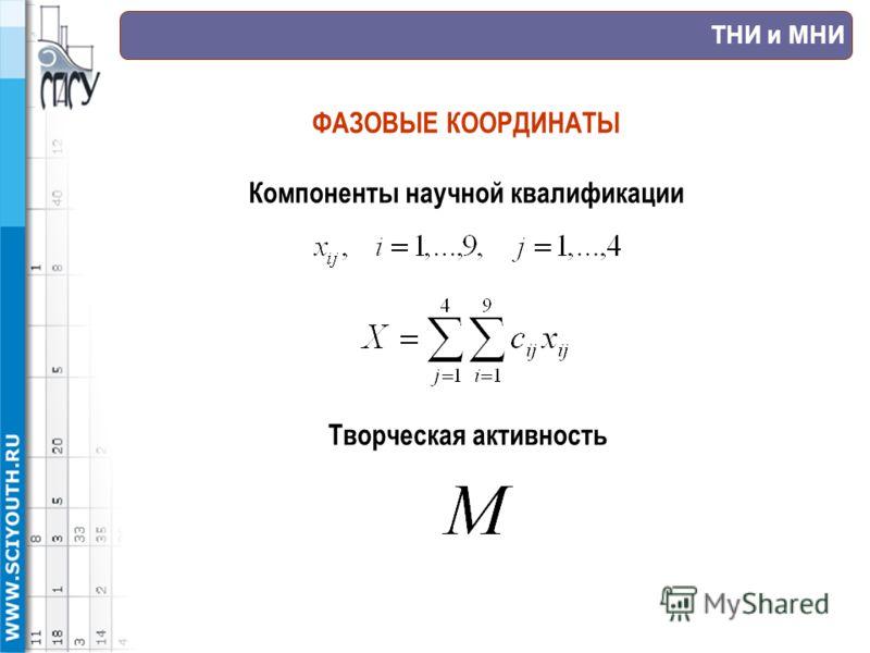 ТНИ и МНИ ФАЗОВЫЕ КООРДИНАТЫ Компоненты научной квалификации Творческая активность