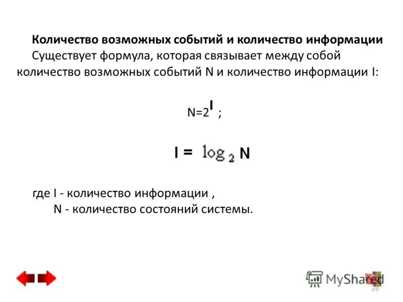 Количество возможных событий и количество информации Существует формула, которая связывает между собой количество возможных событий N и количество информации I: N=2 I ; где I - количество информации, N - количество состояний системы. 28