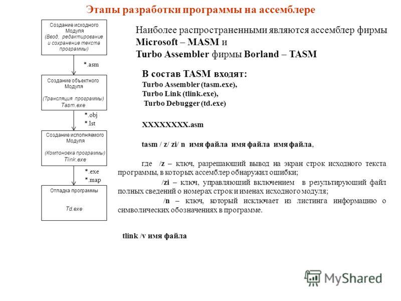 Этапы разработки программы на ассемблере Создание исходного Модуля (Ввод, редактирование и сохранение текста программы) Создание объектного Модуля (Трансляция программы) Tasm.exe Создание исполняемого Модуля (Компоновка программы) Tlink.exe Отладка п