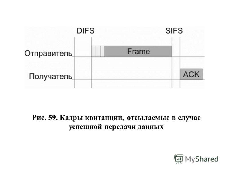 Рис. 59. Кадры квитанции, отсылаемые в случае успешной передачи данных