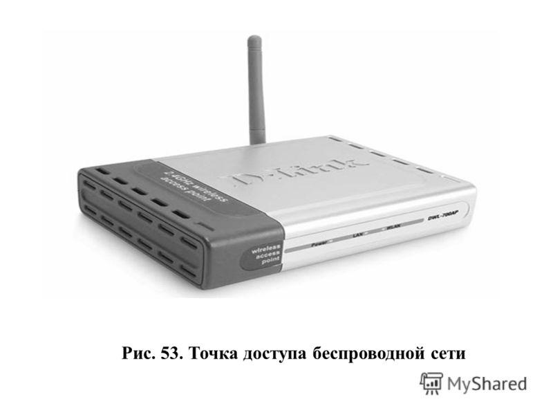 Рис. 53. Точка доступа беспроводной сети