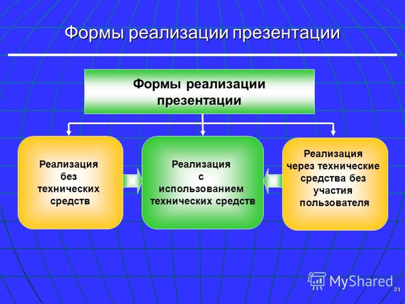 21 Формы реализации презентации Реализация без технических средств Реализация через технические средства без участия пользователя Формы реализации презентации Реализация с использованием технических средств
