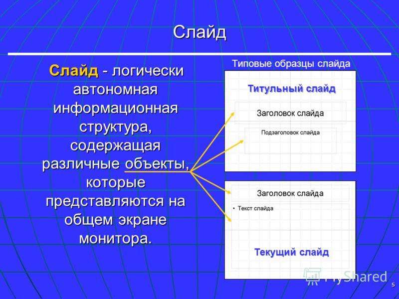 5 Слайд Слайд - логически автономная информационная структура, содержащая различные объекты, которые представляются на общем экране монитора. Слайд - логически автономная информационная структура, содержащая различные объекты, которые представляются