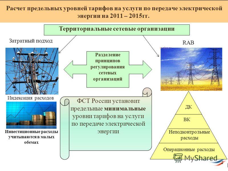 Расчет предельных уровней тарифов на услуги по передаче электрической энергии на 2011 – 2015гг. 2 Территориальные сетевые организации Разделение принципов регулирования сетевых организаций Затратный подход RAB Индексация расходов Инвестиционные расхо
