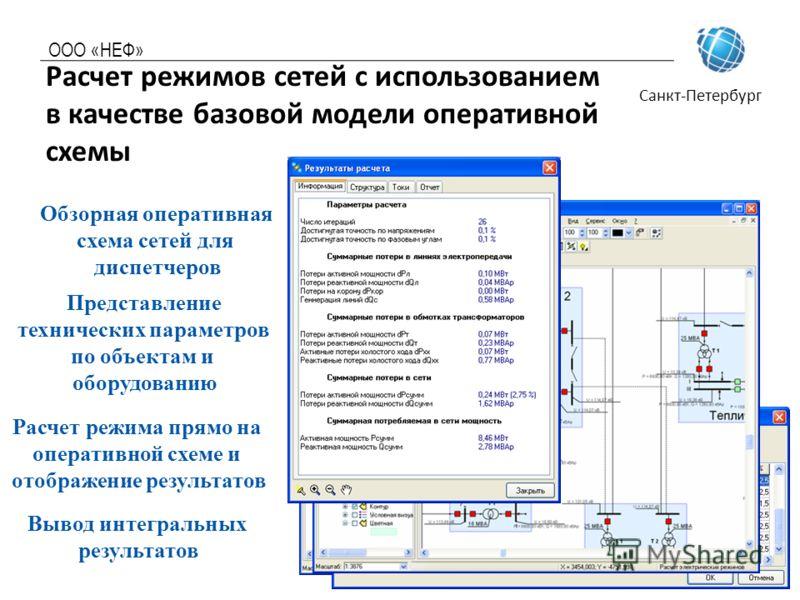 ООО «НЕФ» Санкт-Петербург Расчет режимов сетей с использованием в качестве базовой модели оперативной схемы Обзорная оперативная схема сетей для диспетчеров Представление технических параметров по объектам и оборудованию Расчет режима прямо на операт