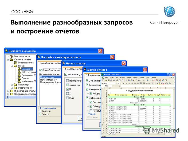 ООО «НЕФ» Санкт-Петербург Выполнение разнообразных запросов и построение отчетов