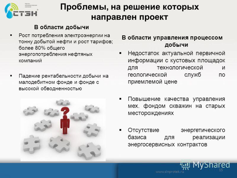 15 Проблемы, на решение которых направлен проект www.sinprotek.ru В области добычи Рост потребления электроэнергии на тонну добытой нефти и рост тарифов; более 80% общего энергопотребления нефтяных компаний Падение рентабельности добычи на малодебитн