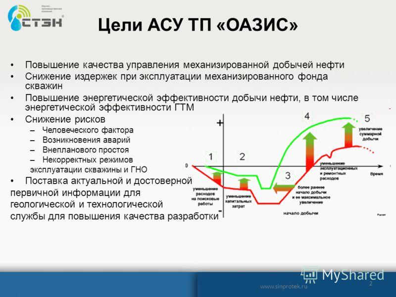 2 Цели АСУ ТП «ОАЗИС» Повышение качества управления механизированной добычей нефти Снижение издержек при эксплуатации механизированного фонда скважин Повышение энергетической эффективности добычи нефти, в том числе энергетической эффективности ГТМ Сн