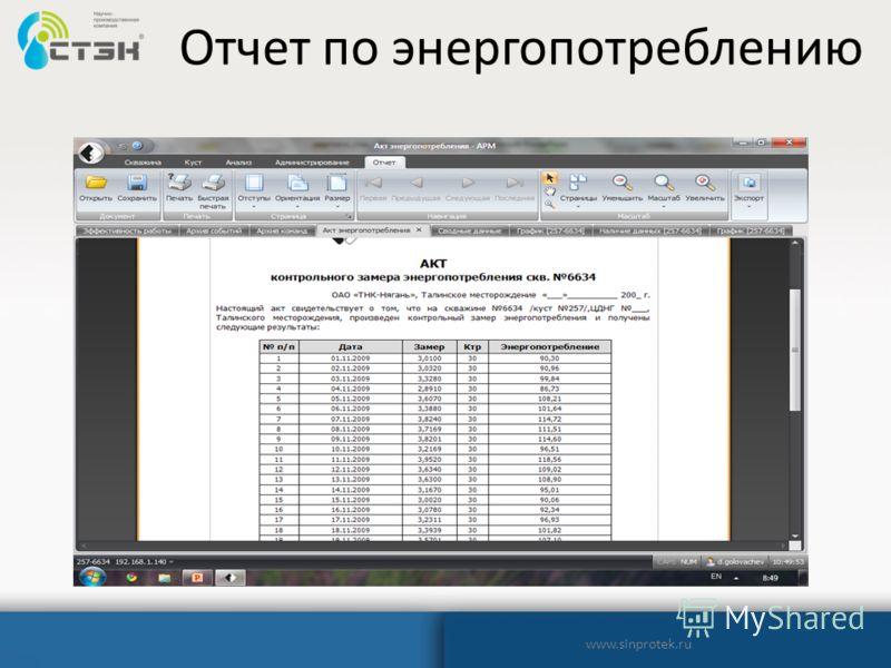 Отчет по энергопотреблению www.sinprotek.ru