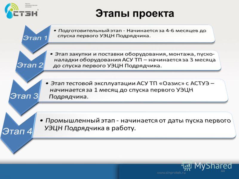 44 www.sinprotek.ru Этапы проекта