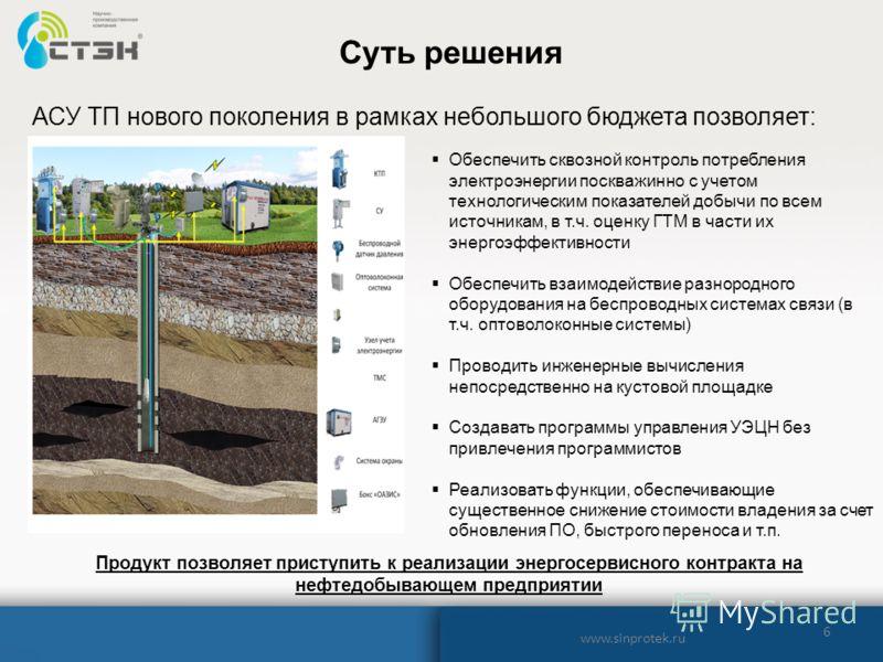 6 www.sinprotek.ru АСУ ТП нового поколения в рамках небольшого бюджета позволяет: Суть решения Обеспечить сквозной контроль потребления электроэнергии поскважинно с учетом технологическим показателей добычи по всем источникам, в т.ч. оценку ГТМ в час
