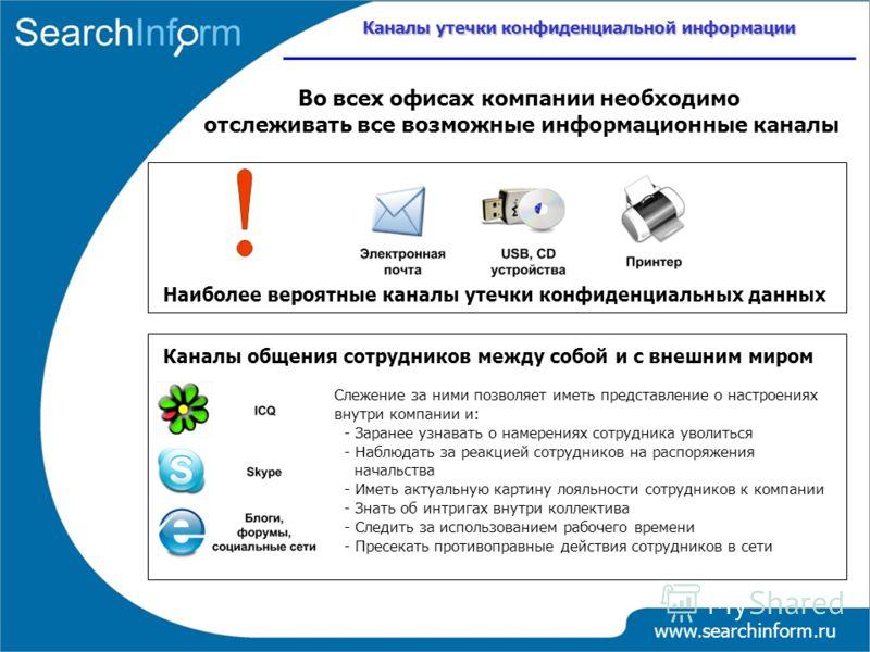 Каналы утечки конфиденциальной информации www.searchinform.ru Во всех офисах компании необходимо отслеживать все возможные информационные каналы Наиболее вероятные каналы утечки конфиденциальных данных Слежение за ними позволяет иметь представление о
