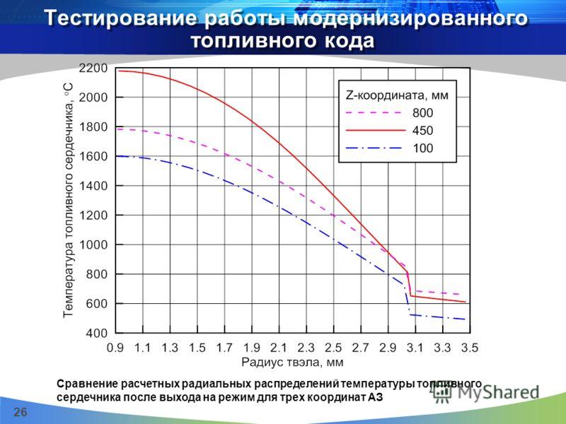 26 Тестирование работы модернизированного топливного кода Сравнение расчетных радиальных распределений температуры топливного сердечника после выхода на режим для трех координат АЗ