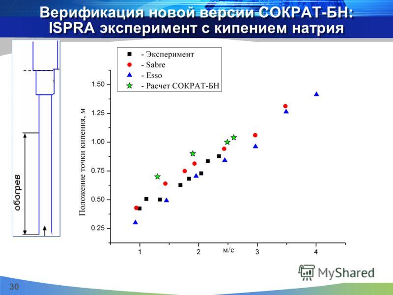 30 Верификация новой версии СОКРАТ-БН: ISPRA эксперимент с кипением натрия