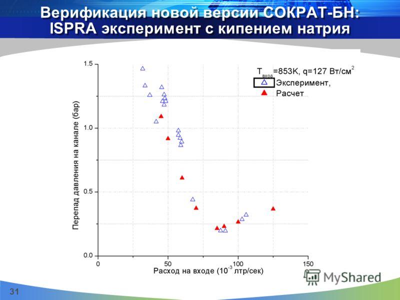 31 Верификация новой версии СОКРАТ-БН: ISPRA эксперимент с кипением натрия