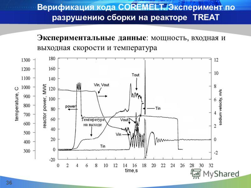 36 Экспериментальные данные: мощность, входная и выходная скорости и температура Верификация кода COREMELT. Эксперимент по разрушению сборки на реакторе TREAT