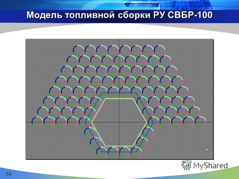 59 Модель топливной сборки РУ СВБР-100