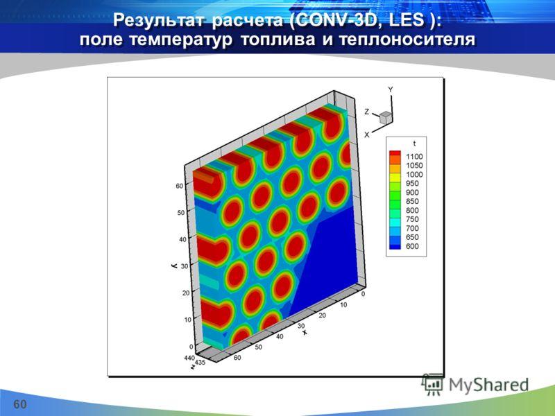 60 Результат расчета (CONV-3D, LES ): поле температур топлива и теплоносителя