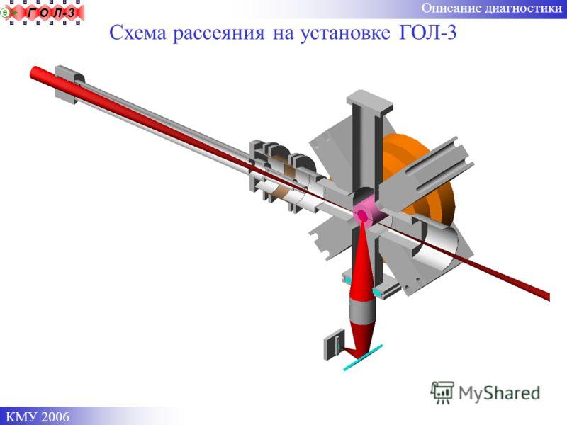 КМУ 2006 Схема рассеяния на установке ГОЛ-3 Описание диагностики