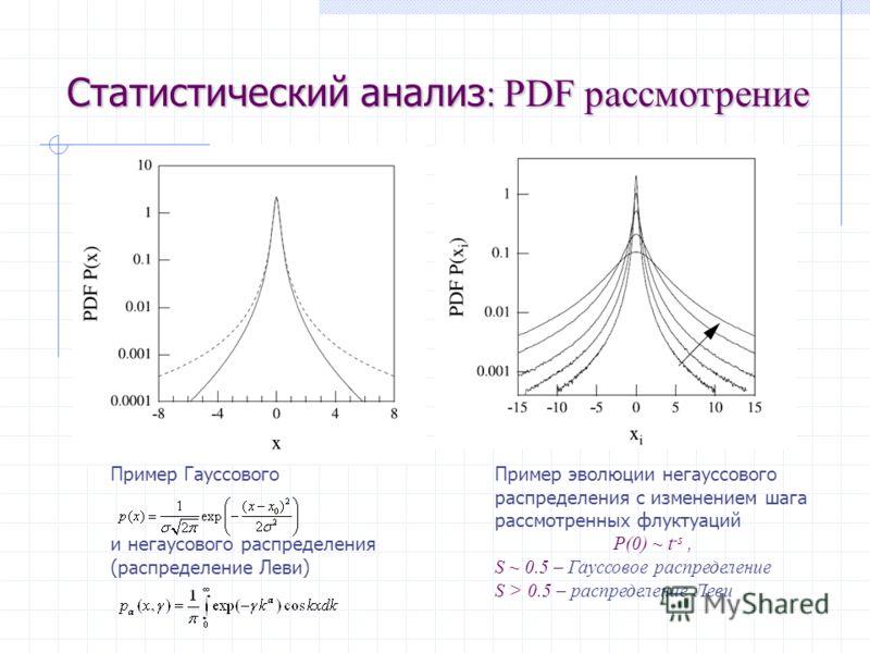 Статистический анализ : PDF рассмотрение Пример Гауссового и негаусового распределения (распределение Леви) Пример эволюции негауссового распределения с изменением шага рассмотренных флуктуаций P(0) ~ t -s, S ~ 0.5 – Гауссовое распределение S > 0.5 –