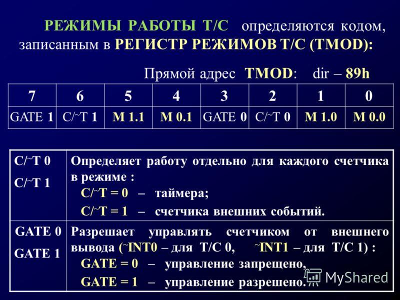 РЕЖИМЫ РАБОТЫ Т/С определяются кодом, записанным в РЕГИСТР РЕЖИМОВ Т/С (TMOD): Прямой адрес TMOD: dir – 89h 76543210 GATE 1C/ ~ T 1M 1.1M 0.1GATE 0C/ ~ T 0M 1.0M 0.0 C/ ~ T 0 C/ ~ T 1 Определяет работу отдельно для каждого счетчика в режиме : C/ ~ T