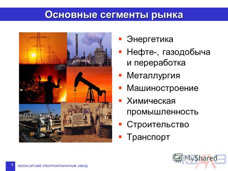 ЧЕБОКСАРСКИЙ ЭЛЕКТРОАППАРАТНЫЙ ЗАВОД 5 Основные сегменты рынка Энергетика Нефте-, газодобыча и переработка Металлургия Машиностроение Химическая промышленность Строительство Транспорт