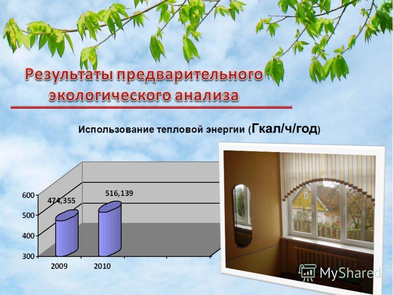 Использование тепловой энергии ( Гкал/ч/год )