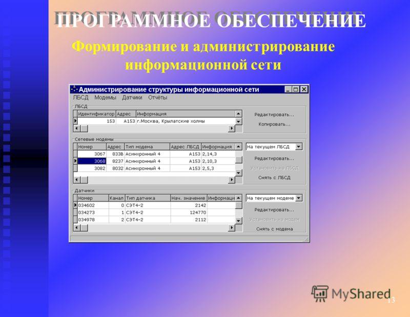 13 Формирование и администрирование информационной сети ПРОГРАММНОЕ ОБЕСПЕЧЕНИЕ