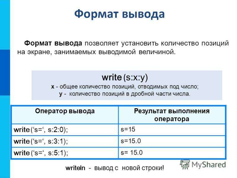 Формат вывода Формат вывода позволяет установить количество позиций на экране, занимаемых выводимой величиной. Оператор выводаРезультат выполнения оператора write ( s=, s:2:0); s=15 write ( s=, s:3:1); s=15.0 write ( s=, s:5:1); s= 15.0 write ( s:x:y