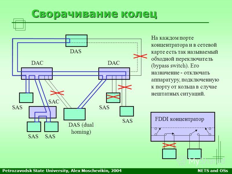 Petrozavodsk State University, Alex Moschevikin, 2004NETS and OSs Сворачивание колец DAS DAS (dual homing) SAS SAC DAC На каждом порте концентратора и в сетевой карте есть так называемый обходной переключатель (bypass switch). Его назначение - отключ