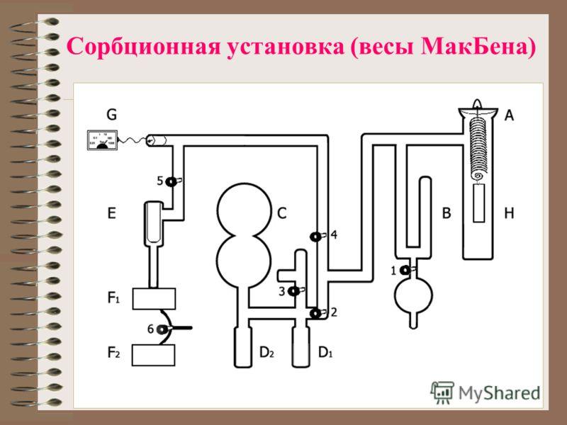 Сорбционная установка (весы МакБена)