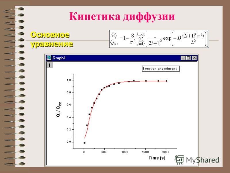 Основное уравнение Кинетика диффузии