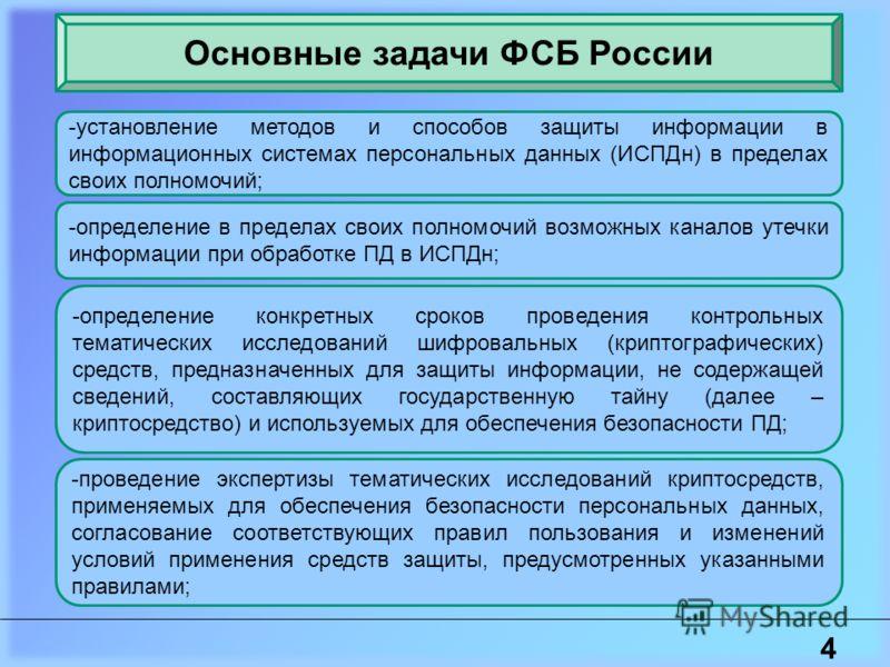 4 Основные задачи ФСБ России -установление методов и способов защиты информации в информационных системах персональных данных (ИСПДн) в пределах своих полномочий; -определение в пределах своих полномочий возможных каналов утечки информации при обрабо
