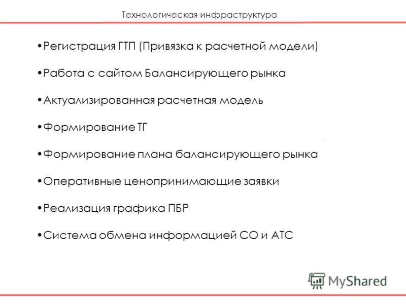 Регистрация ГТП (Привязка к расчетной модели) Работа с сайтом Балансирующего рынка Актуализированная расчетная модель Формирование ТГ Формирование плана балансирующего рынка Оперативные ценопринимающие заявки Реализация графика ПБР Система обмена инф