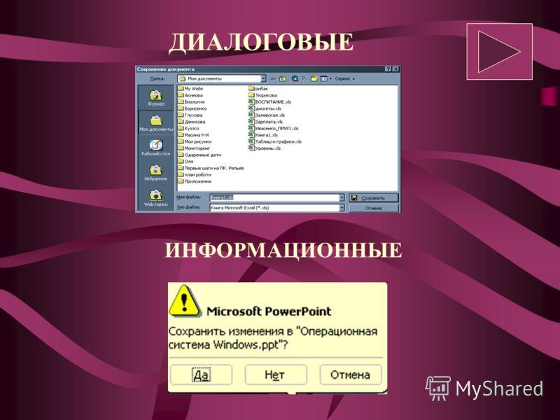 Окно документа (подчиненное) Окно приложения Типы окон ПРИКЛАДНЫЕ