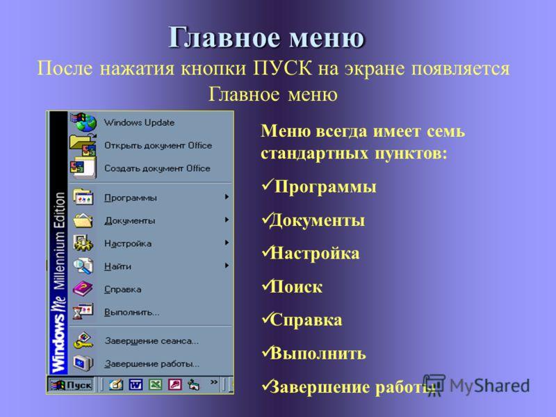 Главное Меню окна программы Подчинённое меню Контекстное меню Виды меню Меню это перечень команд, режимов и других возможностей, предоставляемых ЭВМ при использовании данной программы Меню - это перечень команд, режимов и других возможностей, предост