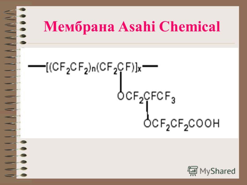 Мембрана Asahi Chemical