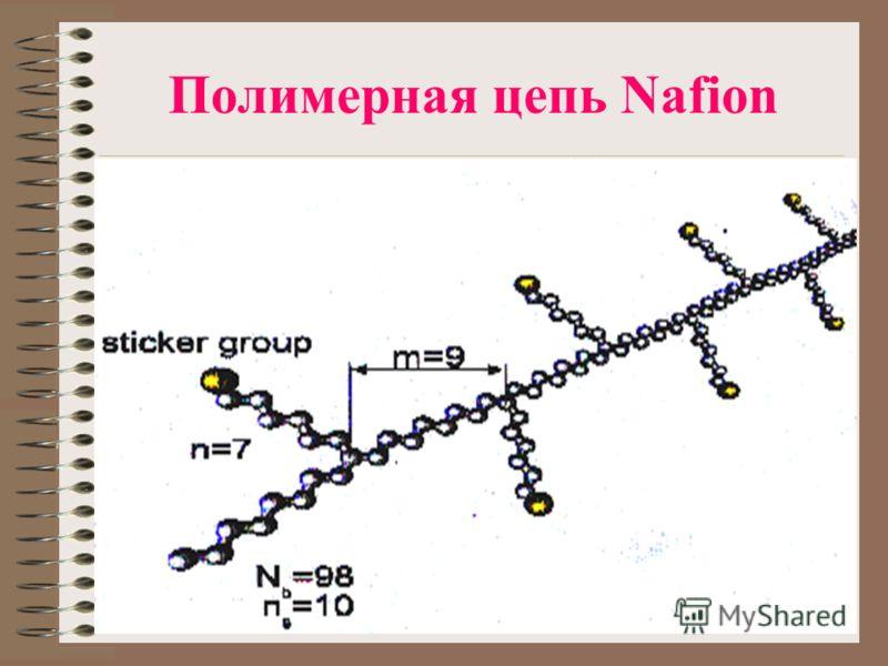 Полимерная цепь Nafion