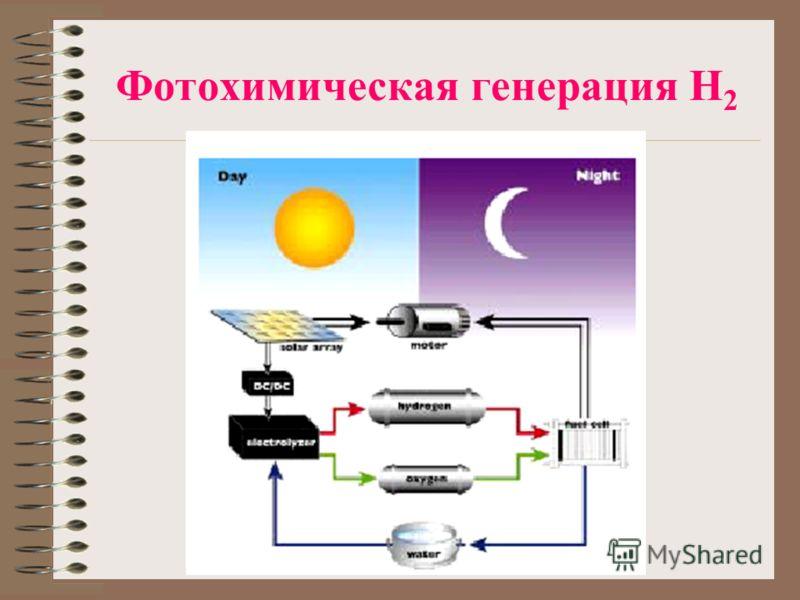 Фотохимическая генерация Н 2