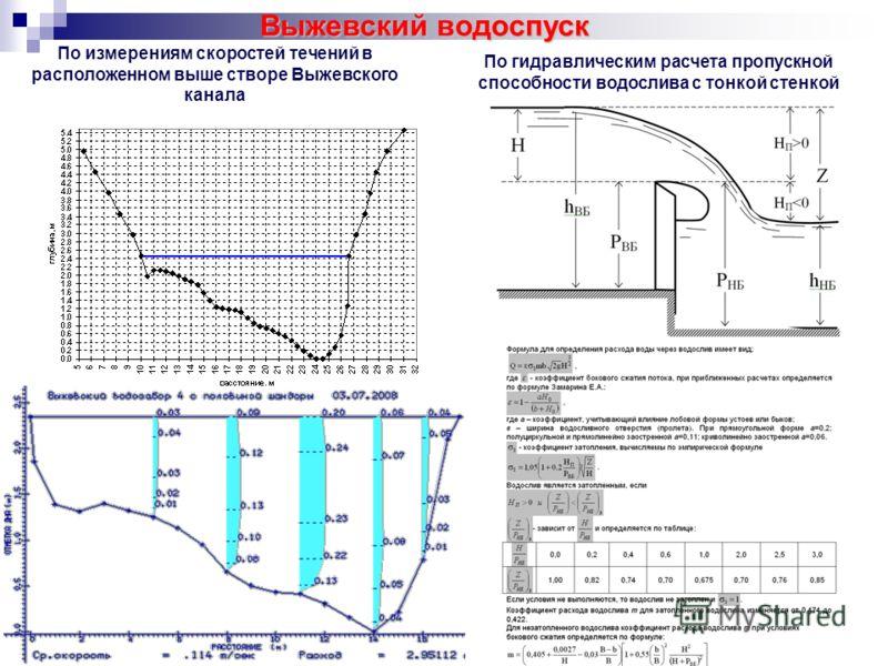 Выжевский водоспуск По измерениям скоростей течений в расположенном выше створе Выжевского канала По гидравлическим расчета пропускной способности водослива с тонкой стенкой