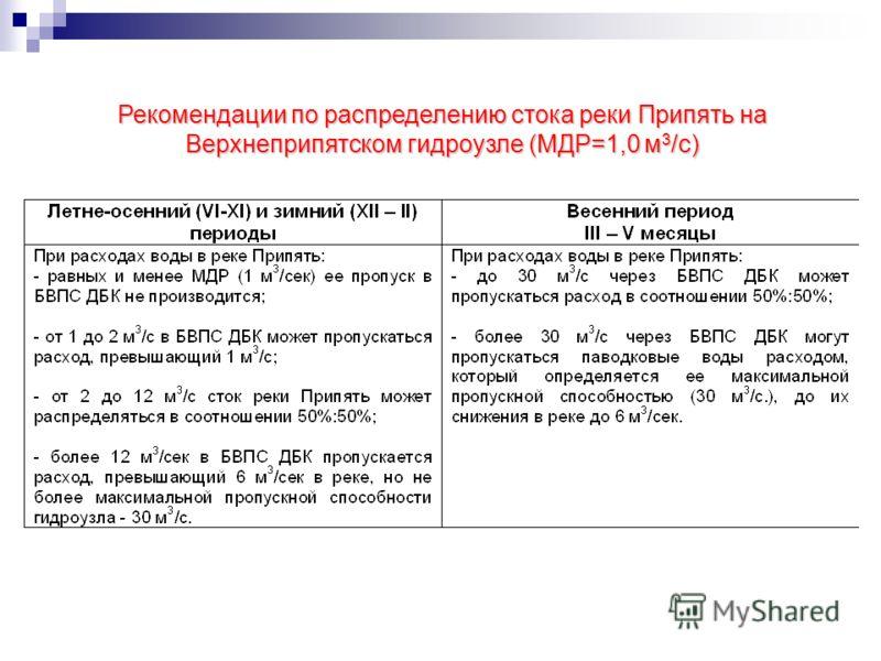 Рекомендации по распределению стока реки Припять на Верхнеприпятском гидроузле (МДР=1,0 м 3 /с)