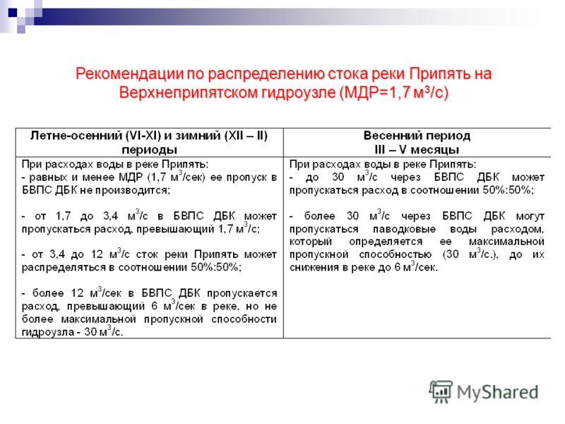 Рекомендации по распределению стока реки Припять на Верхнеприпятском гидроузле (МДР=1,7 м 3 /с)