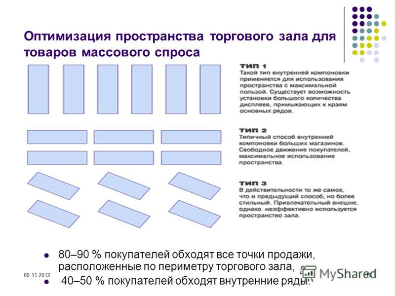 09.11.201216 Оптимизация пространства торгового зала для товаров массового спроса 80–90 % покупателей обходят все точки продажи, расположенные по периметру торгового зала, 40–50 % покупателей обходят внутренние ряды.