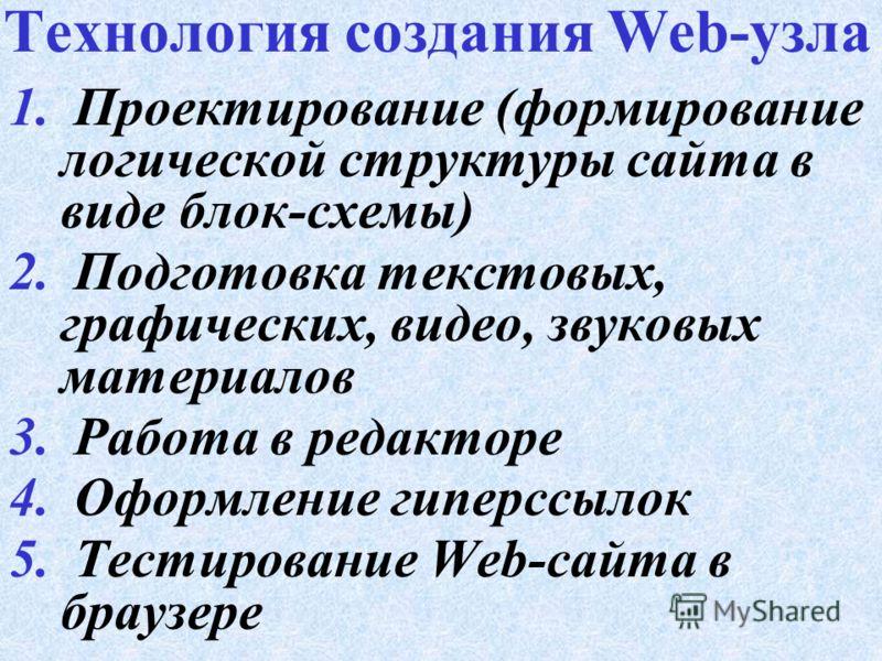 – отдельный гипертекстовый документ, содержащий текст, графику, мультимедийные и другие объекты. Web-страница