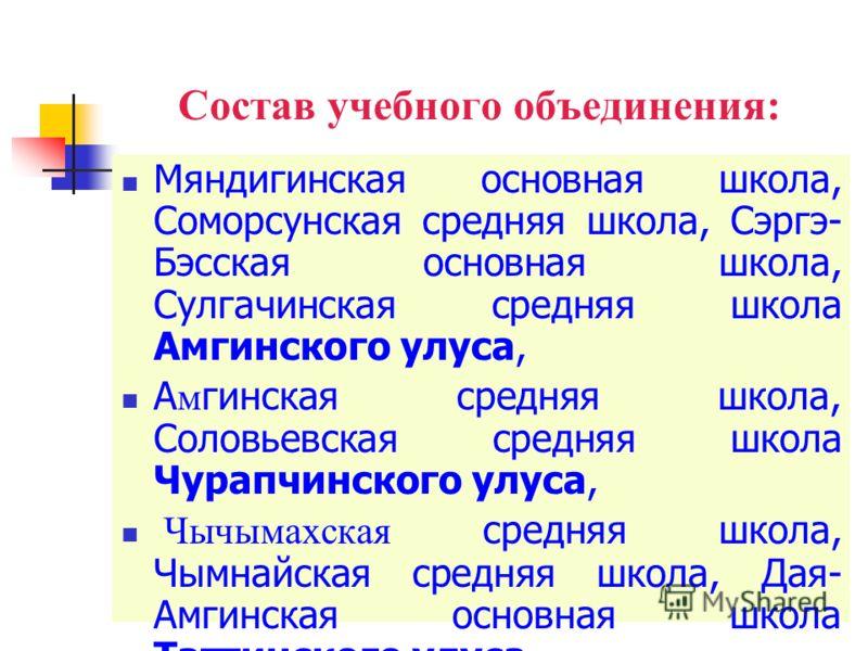 В апреле 2000 года представители 8-ми школ Амгинского, Чурапчинского и Таттинского улусов организовали межулусное учебное объединение «Амма» и подписали Соглашение о сотрудничестве и развитию образования.