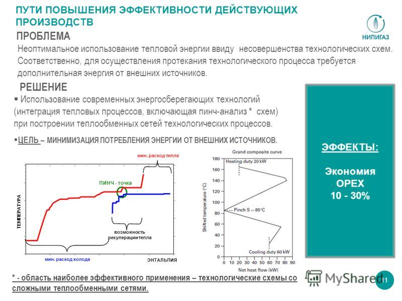 ПУТИ ПОВЫШЕНИЯ ЭФФЕКТИВНОСТИ ДЕЙСТВУЮЩИХ ПРОИЗВОДСТВ 11 Использование современных энергосберегающих технологий (интеграция тепловых процессов, включающая пинч-анализ * схем) при построении теплообменных сетей технологических процессов. ЦЕЛЬ – МИНИМИЗ