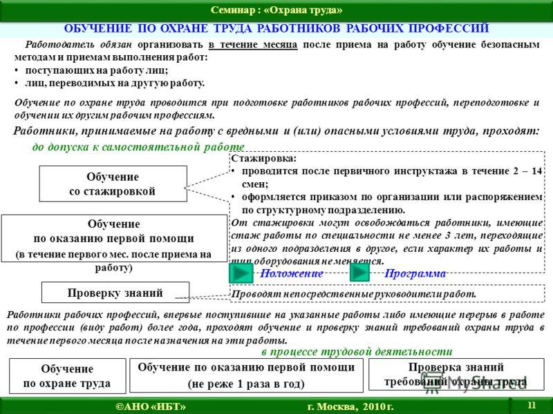 Обучение и проверка знаний по охране труда сотрудников у