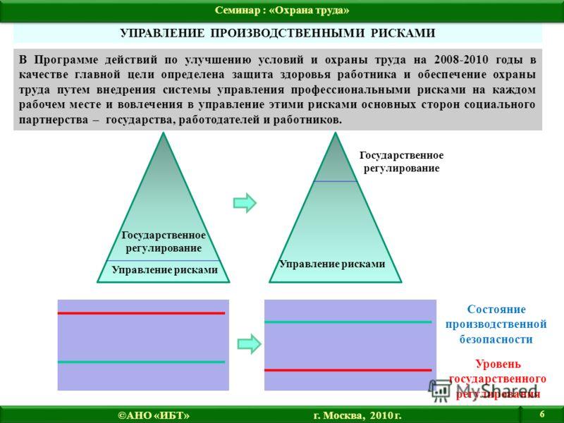 УПРАВЛЕНИЕ ПРОИЗВОДСТВЕННЫМИ РИСКАМИ Государственное регулирование Управление рисками Государственное регулирование Управление рисками В Программе действий по улучшению условий и охраны труда на 2008-2010 годы в качестве главной цели определена защит