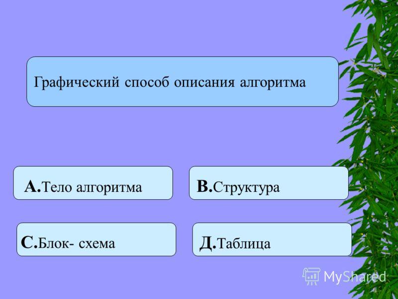 Команда цикла использует … между объектом управления и управляющей системой А. Прямую связь С. Линейную связь В.Необратимый процесс Д. Обратную связь