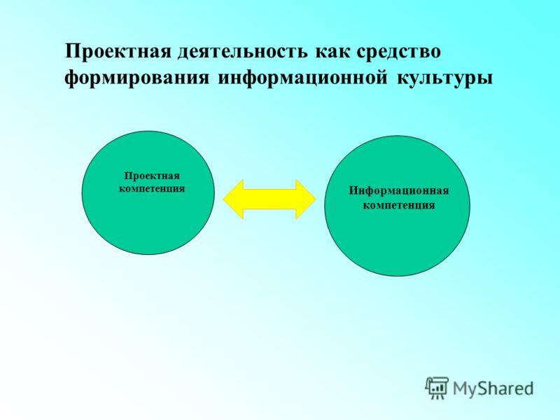 Проектная деятельность как средство формирования информационной культуры Проектная компетенция Информационная компетенция